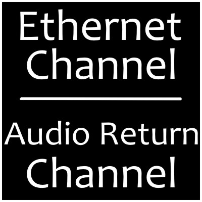 ethernet e audio return channel